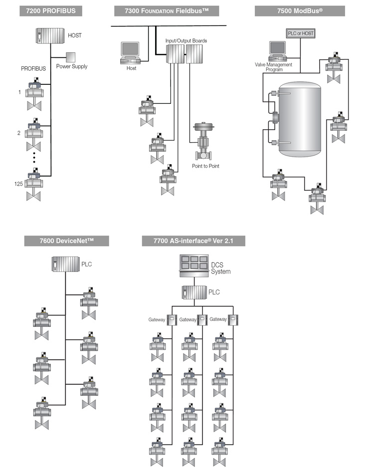 topology westlock limit switch wiring diagram efcaviation com westlock limit switch wiring diagram at bakdesigns.co